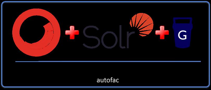 sitecore-solr-autofac